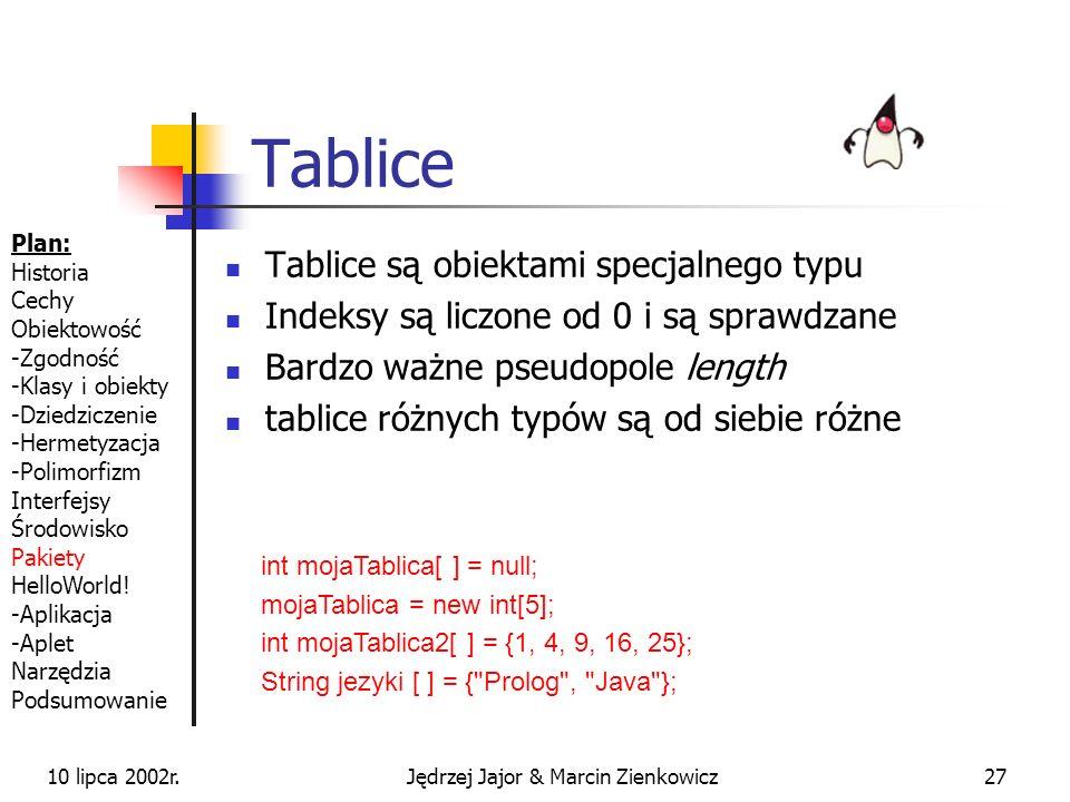 10 lipca 2002r.Jędrzej Jajor & Marcin Zienkowicz26 Napisy Napisy są zawsze zapisywane w Unicode Klasy reprezentujące napisy java.lang.String – operator + java.lang.StringBuffer Napisy są obejmowane w podwójne cudzysłowy, pojedyncze znaki – w pojedyncze Popularne metody: substr(i, j), indexOf(ch), charAt(n) String napis = Mój + napis; String slowo = napis.substr(0, 3); Plan: Historia Cechy Obiektowość -Zgodność -Klasy i obiekty -Dziedziczenie -Hermetyzacja -Polimorfizm Interfejsy Środowisko Pakiety HelloWorld.