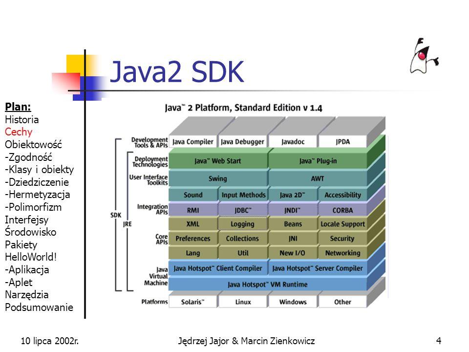 10 lipca 2002r.Jędrzej Jajor & Marcin Zienkowicz24 Zasięg Tak jak w C/C++, zasięg zmiennej jest określony przez rozmieszczenie nawiasów klamrowych {}.