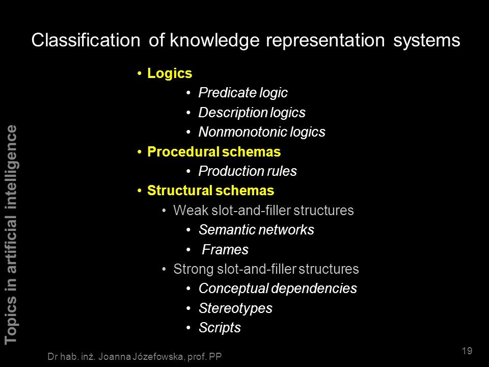 Topics in artificial intelligence 18 Dr hab. inż. Joanna Józefowska, prof. PP Knowledge representation techniques Procedural knowledge – what to do wh