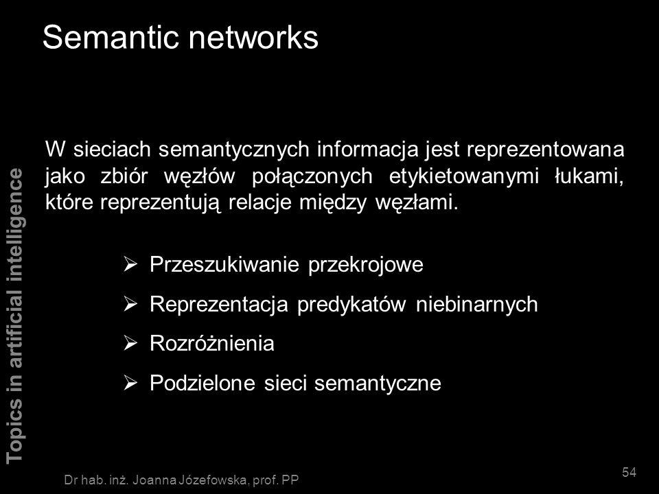 Topics in artificial intelligence 53 Dr hab. inż. Joanna Józefowska, prof. PP Questions?