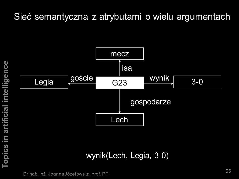 Topics in artificial intelligence 54 Dr hab. inż. Joanna Józefowska, prof. PP Semantic networks W sieciach semantycznych informacja jest reprezentowan