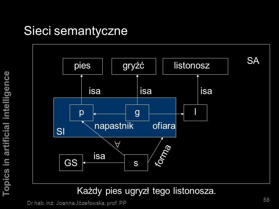 Topics in artificial intelligence 57 Dr hab. inż. Joanna Józefowska, prof. PP Sieci semantyczne pgl gryźć pies listonosz isa ofiara napastnik Każdy pi