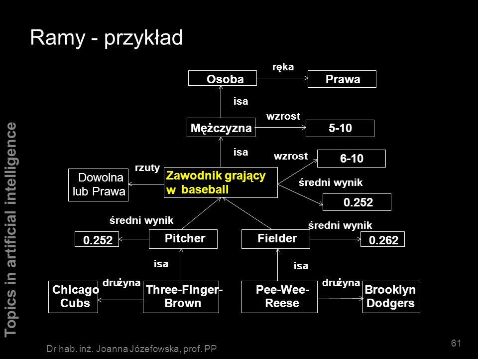 Topics in artificial intelligence 60 Dr hab. inż. Joanna Józefowska, prof. PP Ramy Rama jest zbiorem atrybutów (zwykle nazywanych szczelinami) i związ