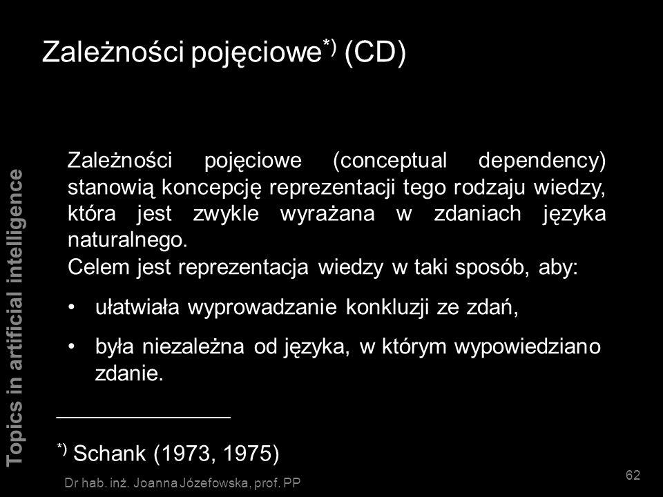 Topics in artificial intelligence 61 Dr hab. inż. Joanna Józefowska, prof. PP Ramy - przykład Osoba Prawa ręka Mężczyzna isa 5-10 wzrost Zawodnik graj