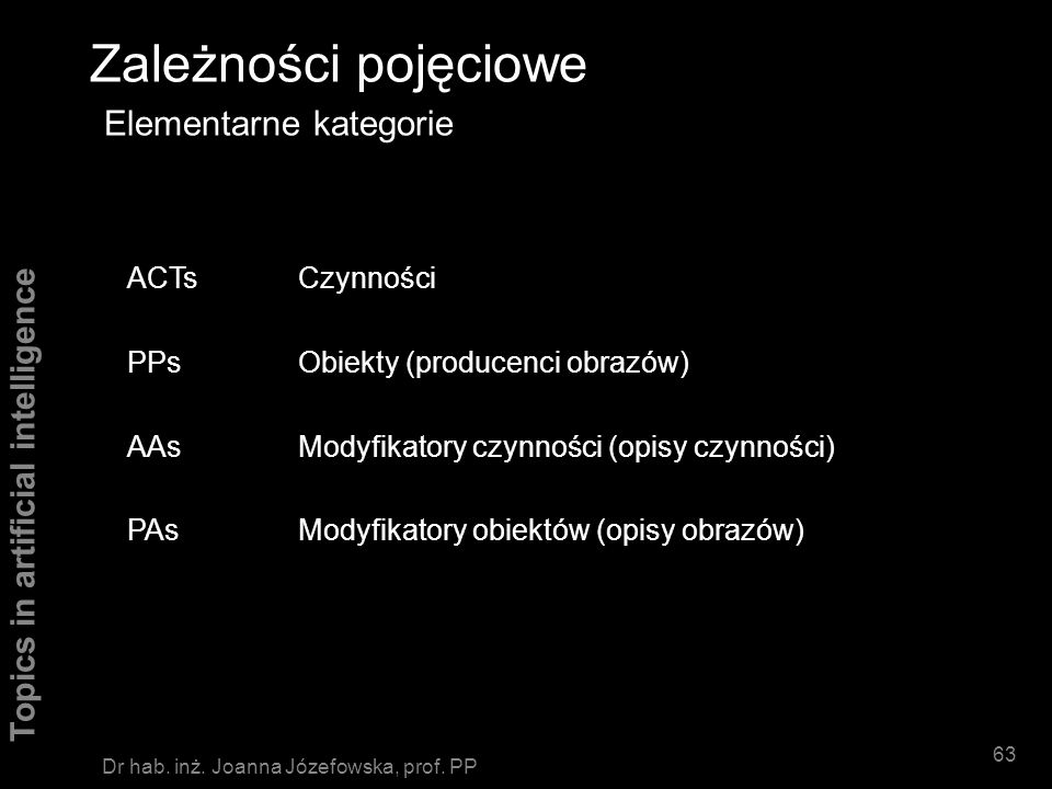 Topics in artificial intelligence 62 Dr hab. inż. Joanna Józefowska, prof. PP Zależności pojęciowe *) (CD) Zależności pojęciowe (conceptual dependency