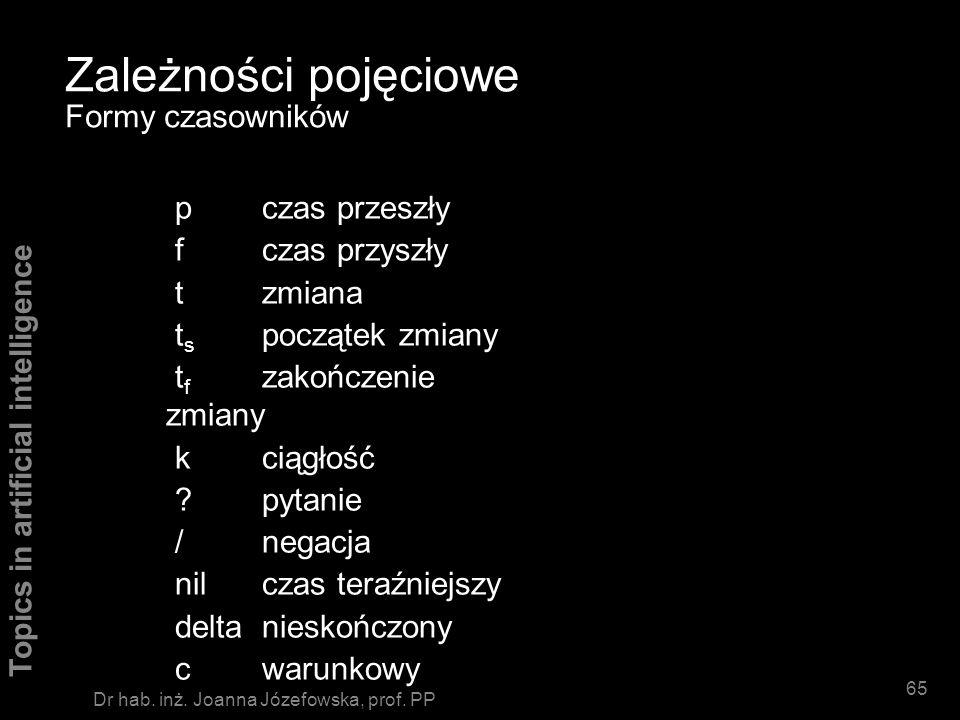 Topics in artificial intelligence 64 Dr hab. inż. Joanna Józefowska, prof. PP Zależności pojęciowe Elementarne czynności ATRANSPrzekazanie abstrakcyjn