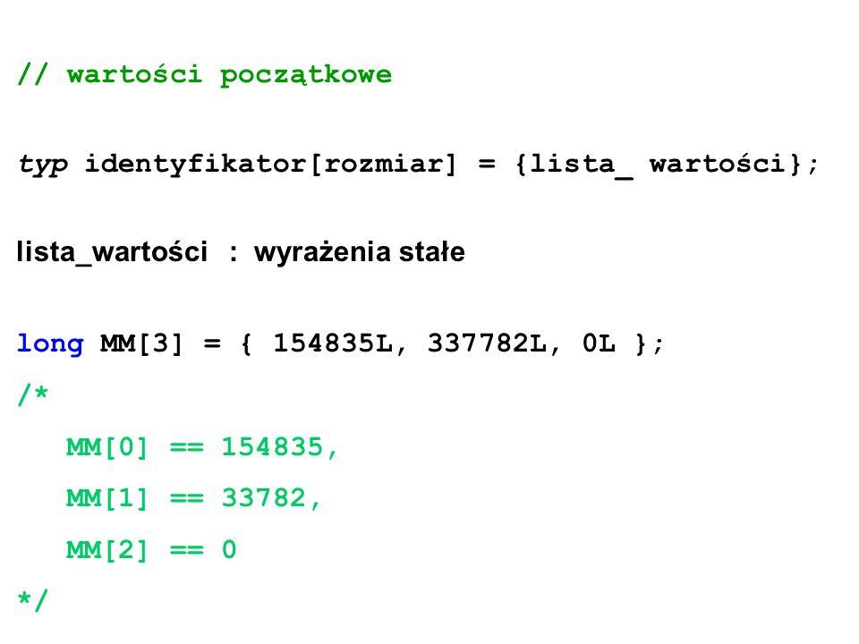 // wartości początkowe typ identyfikator[rozmiar] = {lista_ wartości}; lista_wartości : wyrażenia stałe long MM[3] = { 154835L, 337782L, 0L }; /* MM[0