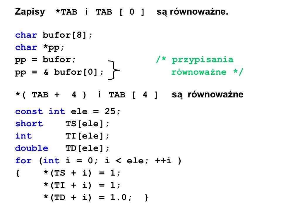 Zapisy *TAB i TAB [ 0 ] są równoważne. char bufor[8]; char *pp; pp = bufor; /* przypisania pp = & bufor[0]; równoważne */ *( TAB + 4 ) i TAB [ 4 ] są