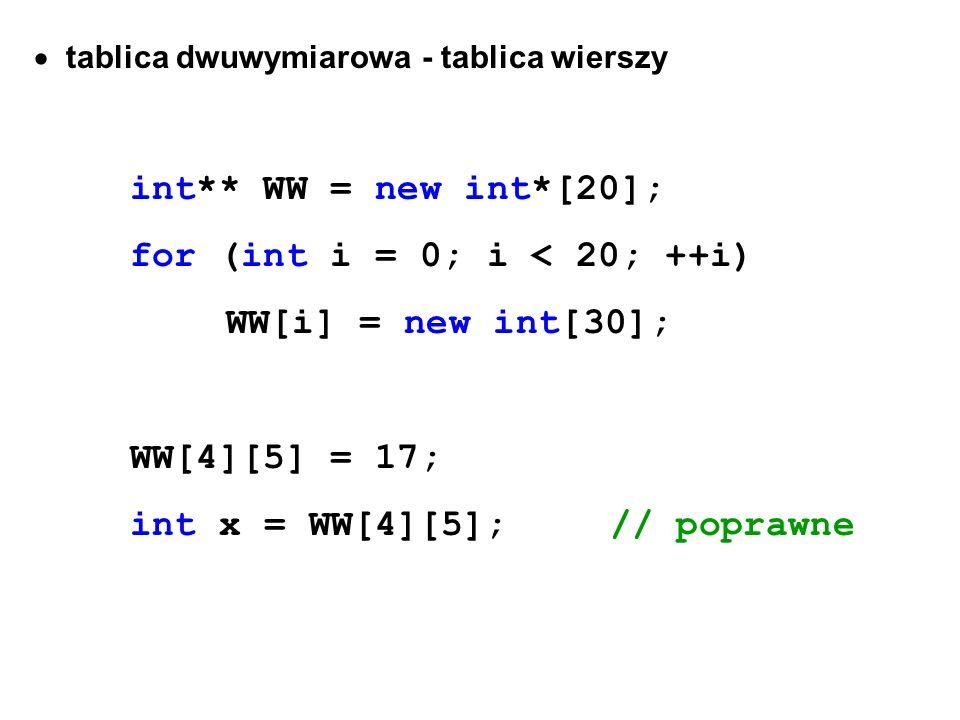 tablica dwuwymiarowa - tablica wierszy int** WW = new int*[20]; for (int i = 0; i < 20; ++i) WW[i] = new int[30]; WW[4][5] = 17; int x = WW[4][5]; //
