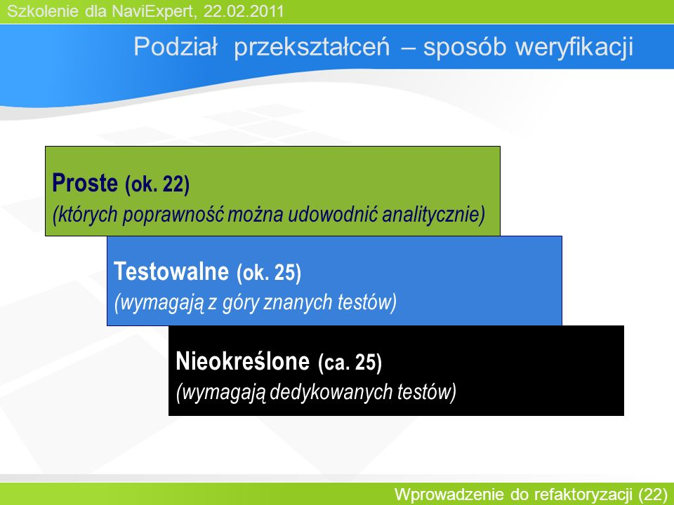 Szkolenie dla NaviExpert, 22.02.2011 Wprowadzenie do refaktoryzacji (22) Testowalne (ok.