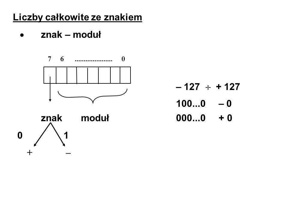 Liczby całkowite ze znakiem znak – moduł 7 6..................... 0 znak moduł 000...0 + 0 0 1 + – – 127 + 127 100...0 – 0