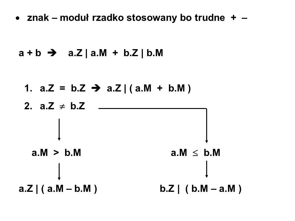 znak – moduł rzadko stosowany bo trudne + – a + b a.Z | a.M + b.Z | b.M 1. a.Z = b.Z a.Z | ( a.M + b.M ) 2. a.Z b.Z a.M > b.M a.M b.M a.Z | ( a.M – b.