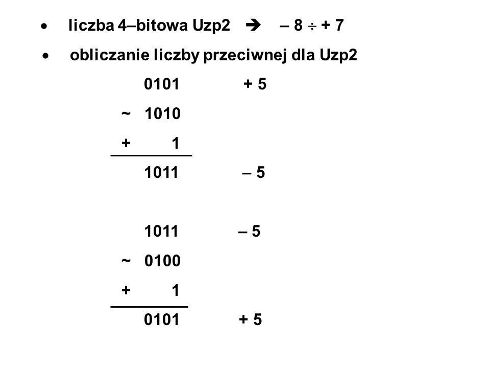 liczba 4–bitowa Uzp2 – 8 + 7 obliczanie liczby przeciwnej dla Uzp2 0101 + 5 ~ 1010 + 1 1011 – 5 1011 – 5 ~ 0100 + 1 0101 + 5