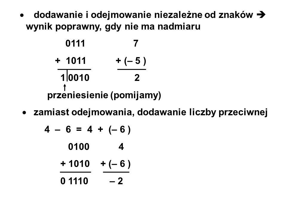 dodawanie i odejmowanie niezależne od znaków wynik poprawny, gdy nie ma nadmiaru 0111 7 + 1011 + (– 5 ) 1 0010 2 przeniesienie (pomijamy) zamiast odej
