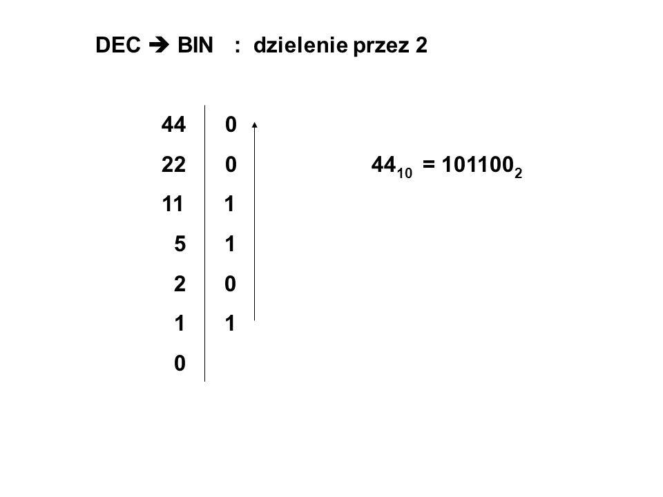 DEC BIN : dzielenie przez 2 44 0 22 0 44 10 = 101100 2 11 1 5 1 2 0 1 0