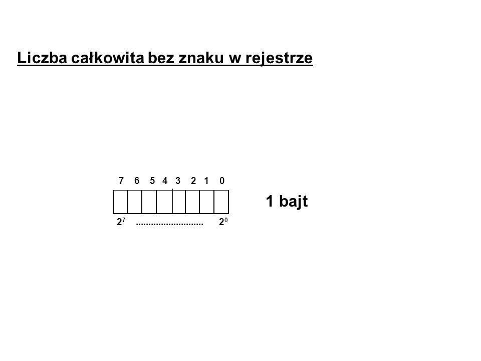 Liczba całkowita bez znaku w rejestrze 7 6 5 4 3 2 1 0 2 7........................... 2 0 1 bajt