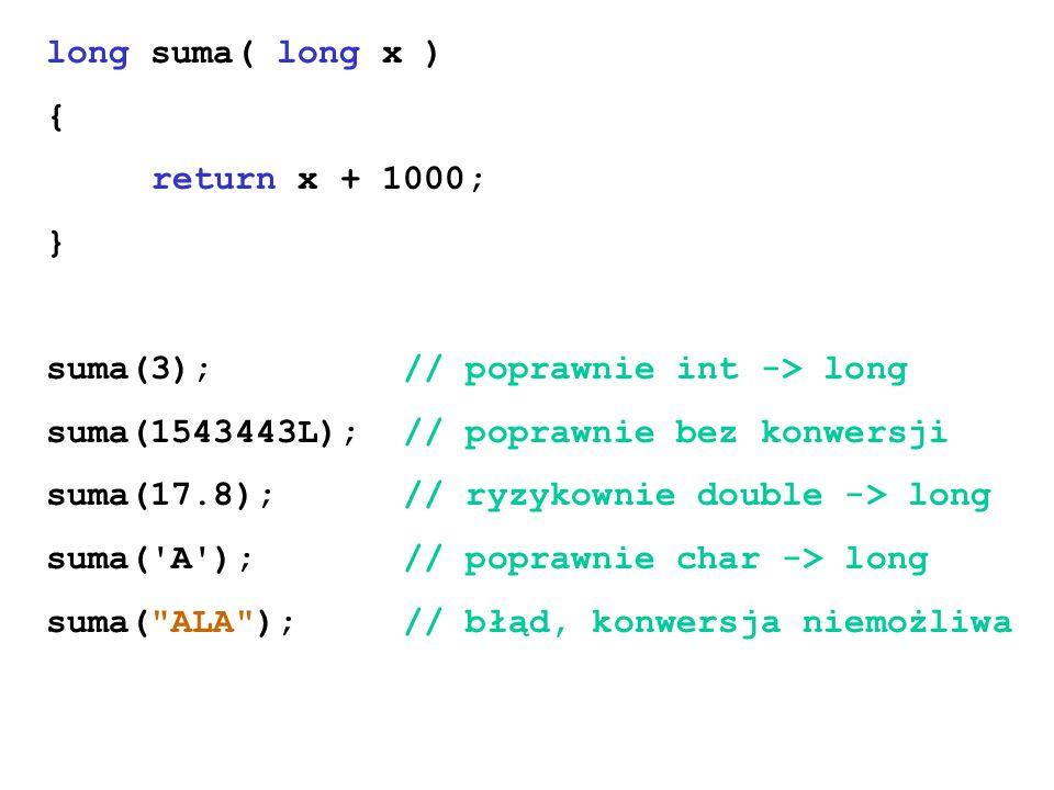 long suma( long x ) { return x + 1000; } suma(3); // poprawnie int -> long suma(1543443L); // poprawnie bez konwersji suma(17.8); // ryzykownie double