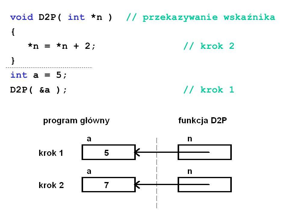void D2P( int *n )// przekazywanie wskaźnika { *n = *n + 2; // krok 2 } int a = 5; D2P( &a ); // krok 1