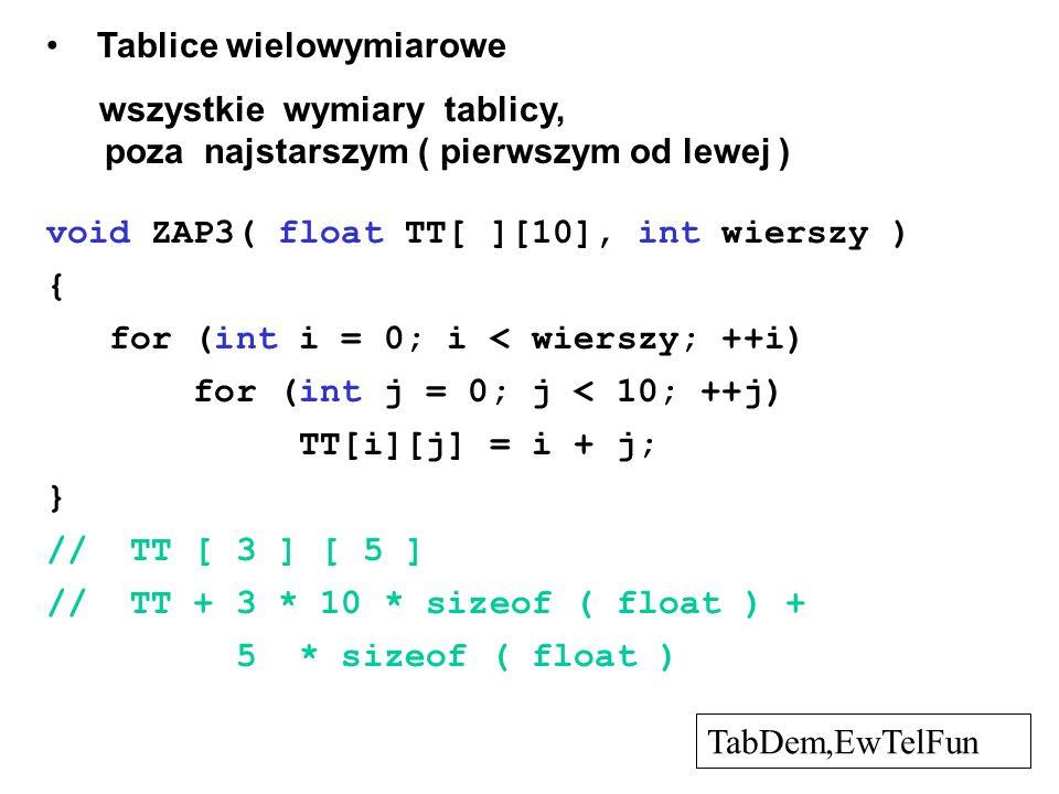 Tablice wielowymiarowe wszystkie wymiary tablicy, poza najstarszym ( pierwszym od lewej ) void ZAP3( float TT[ ][10], int wierszy ) { for (int i = 0;