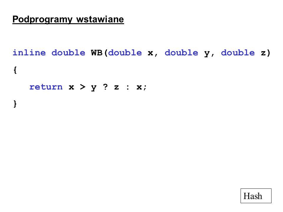 Podprogramy wstawiane inline double WB(double x, double y, double z) { return x > y ? z : x; } Hash