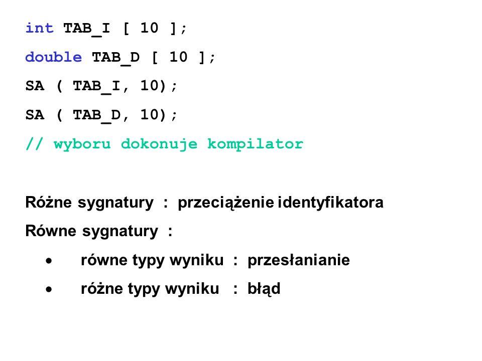 int TAB_I [ 10 ]; double TAB_D [ 10 ]; SA ( TAB_I, 10); SA ( TAB_D, 10); // wyboru dokonuje kompilator Różne sygnatury : przeciążenie identyfikatora R