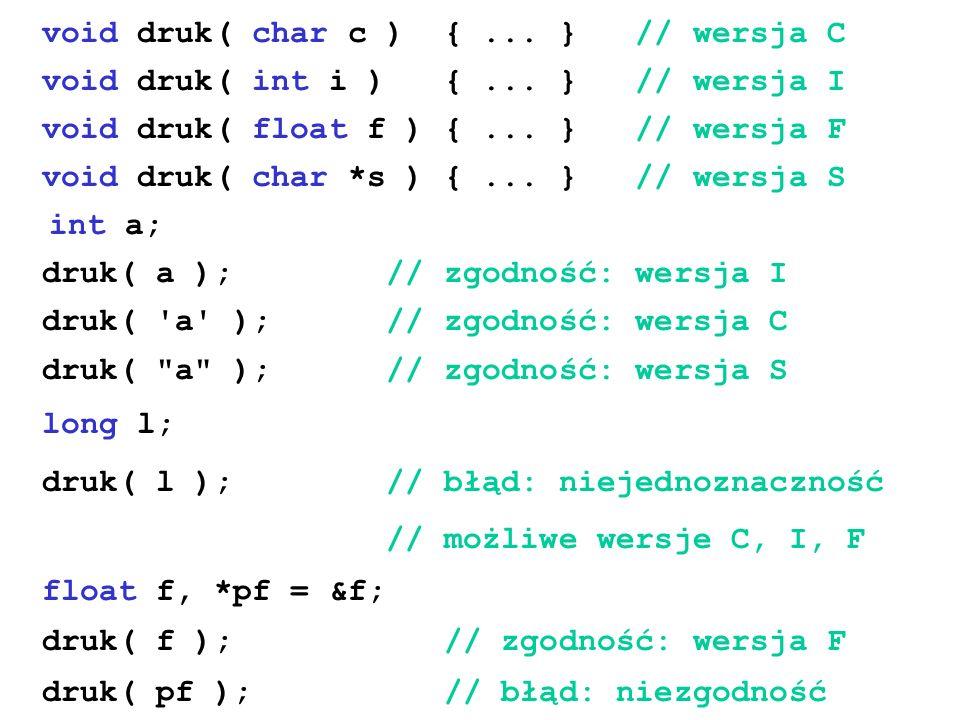 void druk( char c ) {... } // wersja C void druk( int i ) {... } // wersja I void druk( float f ) {... } // wersja F void druk( char *s ) {... } // we