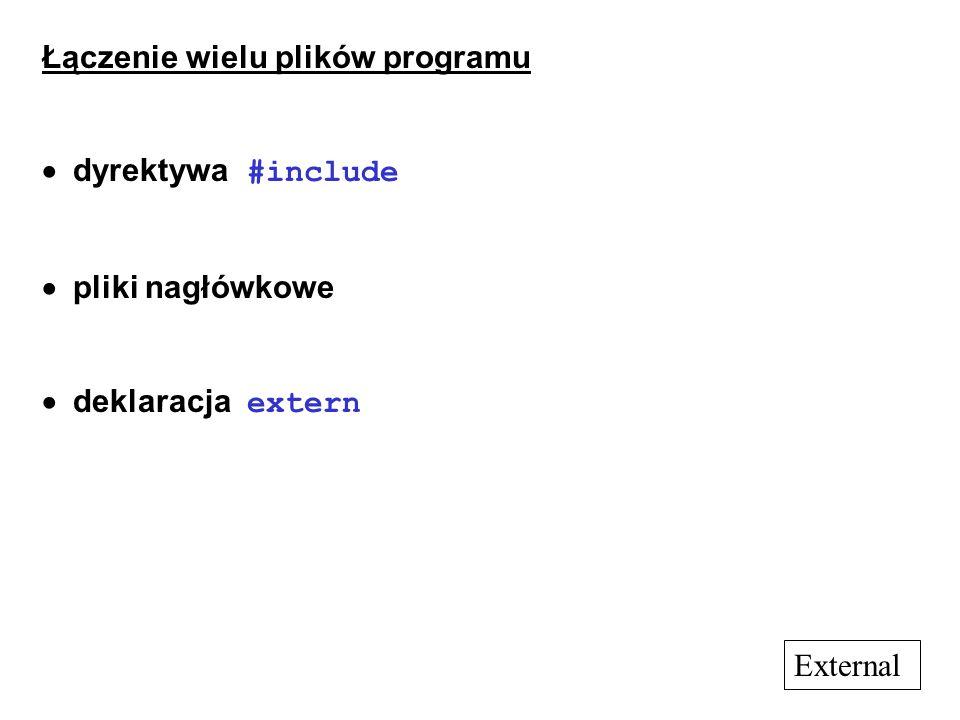 Łączenie wielu plików programu dyrektywa #include pliki nagłówkowe deklaracja extern External
