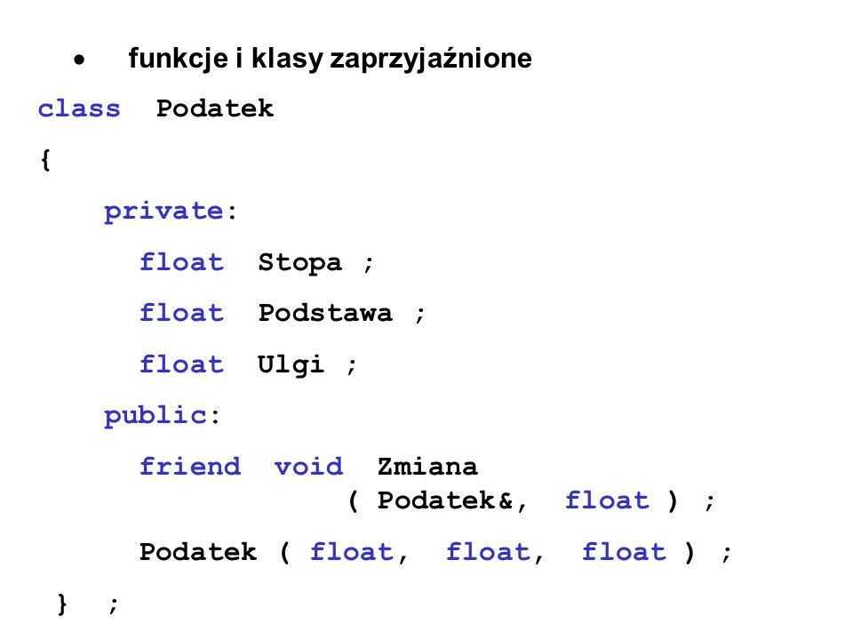 funkcje i klasy zaprzyjaźnione class Podatek { private: float Stopa ; float Podstawa ; float Ulgi ; public: friend void Zmiana ( Podatek&, float ) ; P
