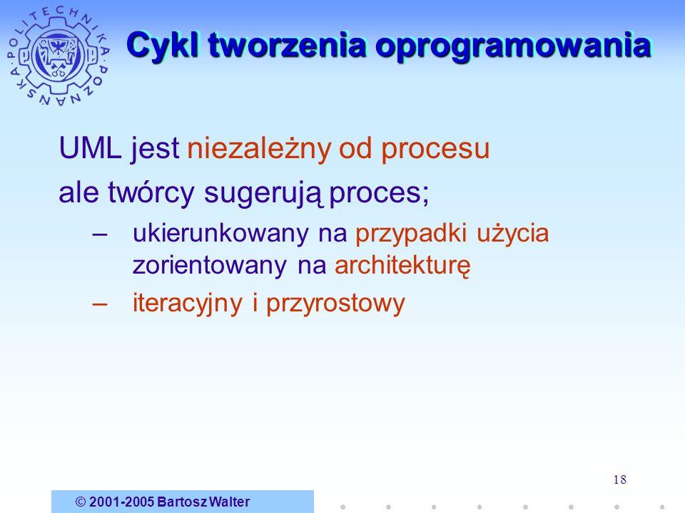© 2001-2005 Bartosz Walter 18 Cykl tworzenia oprogramowania UML jest niezależny od procesu ale twórcy sugerują proces; –ukierunkowany na przypadki uży