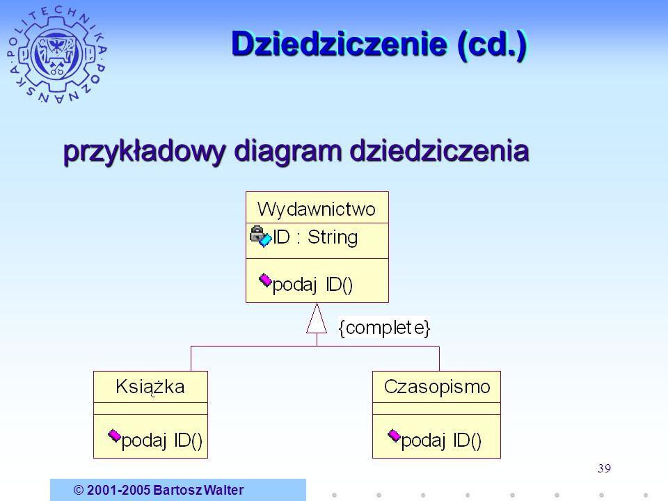 © 2001-2005 Bartosz Walter 39 Dziedziczenie (cd.) przykładowy diagram dziedziczenia