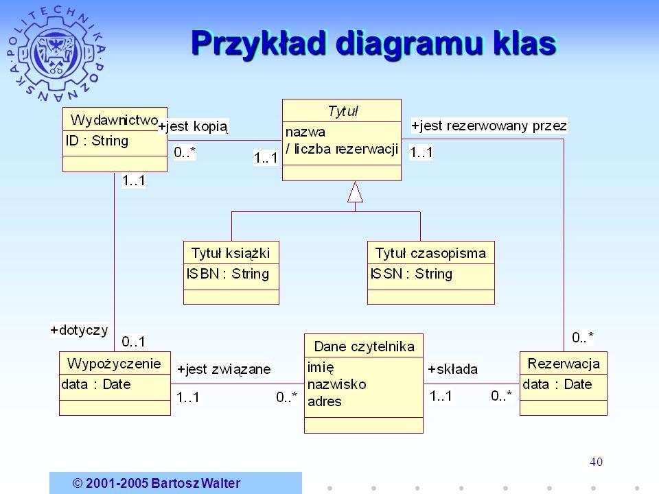 © 2001-2005 Bartosz Walter 40 Przykład diagramu klas