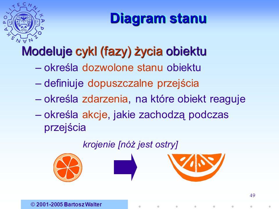 © 2001-2005 Bartosz Walter 49 Diagram stanu Modeluje cykl (fazy) życia obiektu –określa dozwolone stanu obiektu –definiuje dopuszczalne przejścia –okr