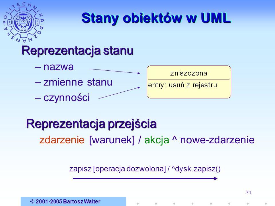 © 2001-2005 Bartosz Walter 51 Stany obiektów w UML Reprezentacja stanu –nazwa –zmienne stanu –czynności Reprezentacja przejścia zdarzenie [warunek] /