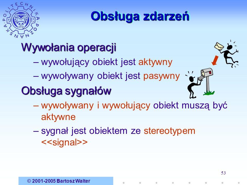 © 2001-2005 Bartosz Walter 53 Obsługa zdarzeń Wywołania operacji –wywołujący obiekt jest aktywny –wywoływany obiekt jest pasywny Obsługa sygnałów –wyw