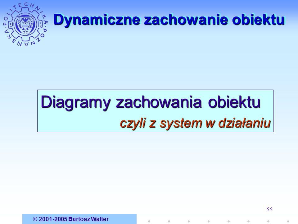© 2001-2005 Bartosz Walter 55 Dynamiczne zachowanie obiektu Diagramy zachowania obiektu czyli z system w działaniu