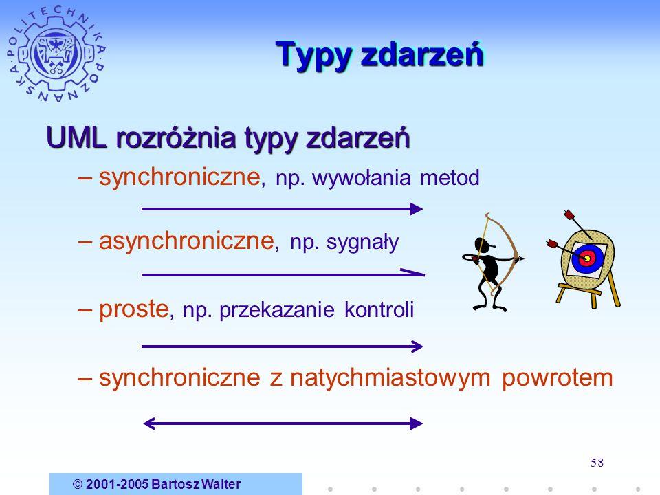 © 2001-2005 Bartosz Walter 58 Typy zdarzeń UML rozróżnia typy zdarzeń –synchroniczne, np. wywołania metod –asynchroniczne, np. sygnały –proste, np. pr