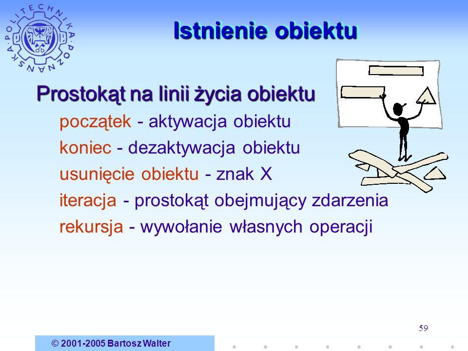 © 2001-2005 Bartosz Walter 59 Istnienie obiektu Prostokąt na linii życia obiektu początek - aktywacja obiektu koniec - dezaktywacja obiektu usunięcie