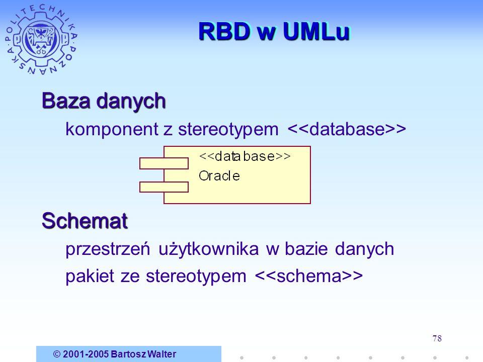 © 2001-2005 Bartosz Walter 78 RBD w UMLu Baza danych komponent z stereotypem >Schemat przestrzeń użytkownika w bazie danych pakiet ze stereotypem >