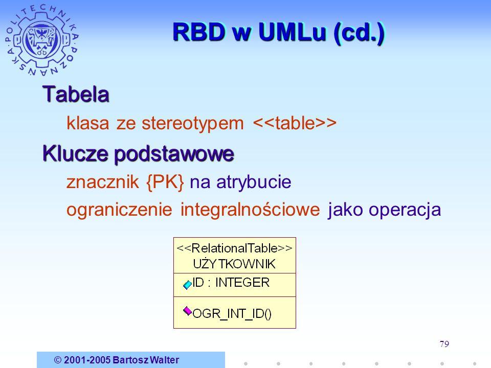 © 2001-2005 Bartosz Walter 79 RBD w UMLu (cd.) Tabela klasa ze stereotypem > Klucze podstawowe znacznik {PK} na atrybucie ograniczenie integralnościow