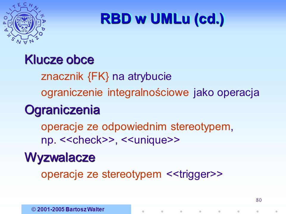 © 2001-2005 Bartosz Walter 80 RBD w UMLu (cd.) Klucze obce znacznik {FK} na atrybucie ograniczenie integralnościowe jako operacjaOgraniczenia operacje