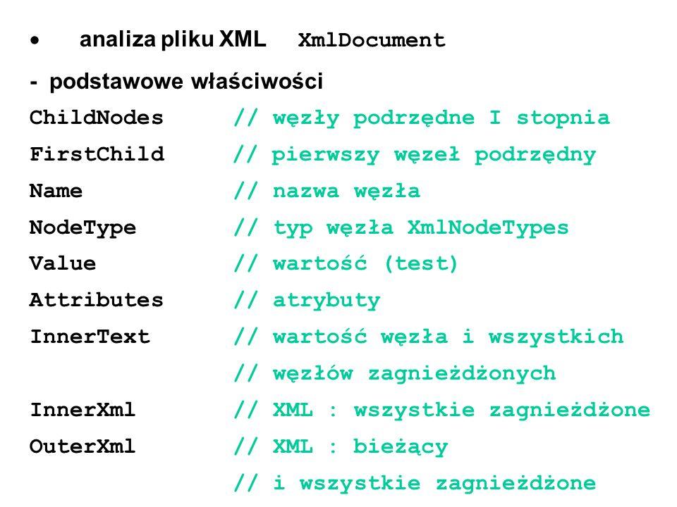 analiza pliku XML XmlDocument - podstawowe właściwości ChildNodes// węzły podrzędne I stopnia FirstChild // pierwszy węzeł podrzędny Name// nazwa węzł