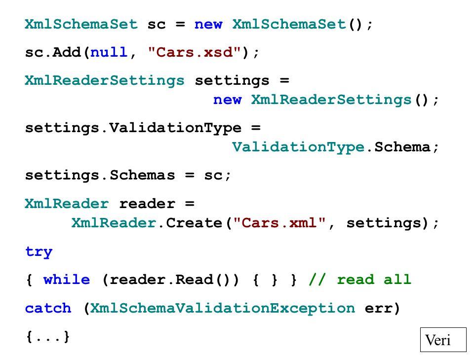 XmlSchemaSet sc = new XmlSchemaSet(); sc.Add(null,