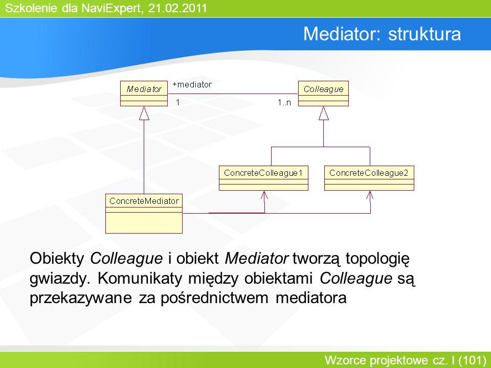 Szkolenie dla NaviExpert, 21.02.2011 Wzorce projektowe cz. I (101) Mediator: struktura Obiekty Colleague i obiekt Mediator tworzą topologię gwiazdy. K