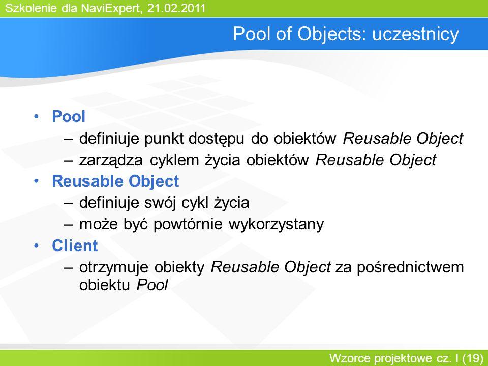 Szkolenie dla NaviExpert, 21.02.2011 Wzorce projektowe cz. I (19) Pool of Objects: uczestnicy Pool –definiuje punkt dostępu do obiektów Reusable Objec