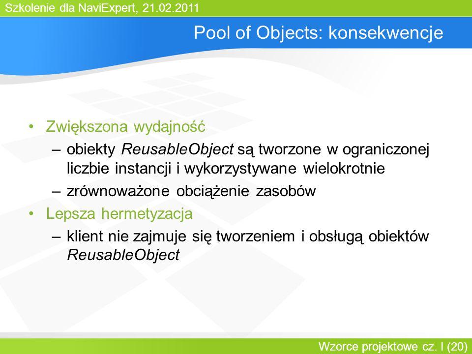 Szkolenie dla NaviExpert, 21.02.2011 Wzorce projektowe cz. I (20) Pool of Objects: konsekwencje Zwiększona wydajność –obiekty ReusableObject są tworzo