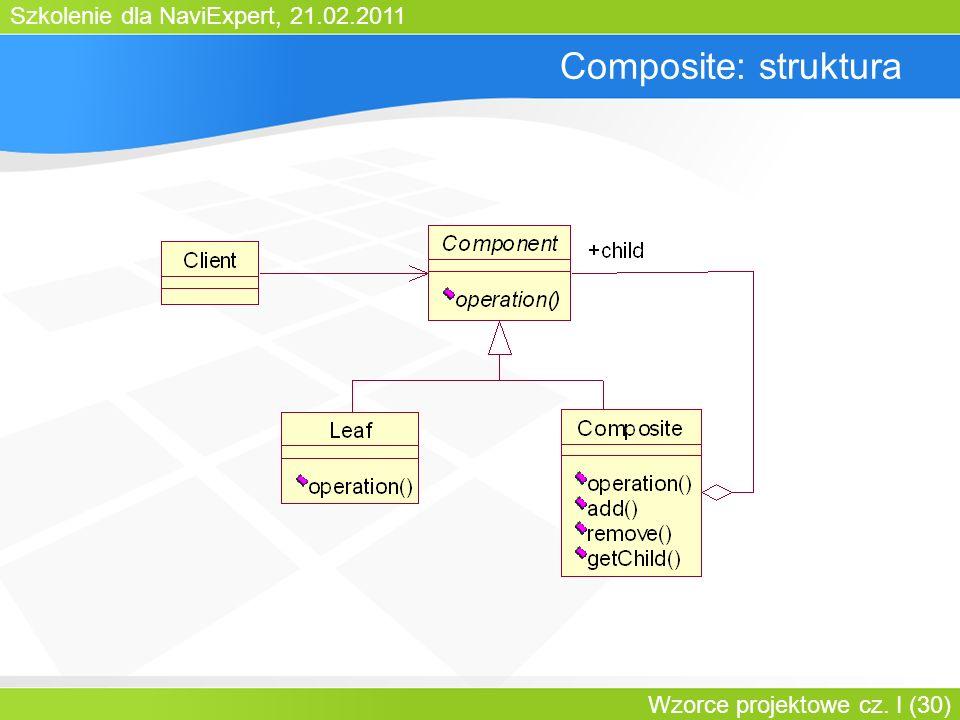Szkolenie dla NaviExpert, 21.02.2011 Wzorce projektowe cz. I (30) Composite: struktura