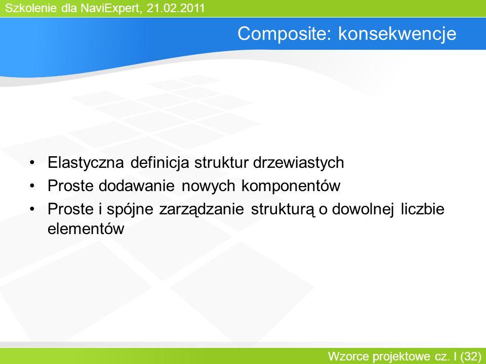 Szkolenie dla NaviExpert, 21.02.2011 Wzorce projektowe cz. I (32) Composite: konsekwencje Elastyczna definicja struktur drzewiastych Proste dodawanie