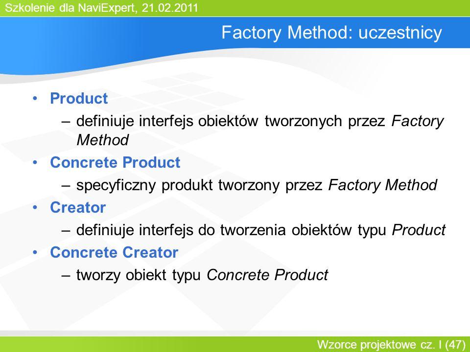 Szkolenie dla NaviExpert, 21.02.2011 Wzorce projektowe cz. I (47) Factory Method: uczestnicy Product –definiuje interfejs obiektów tworzonych przez Fa
