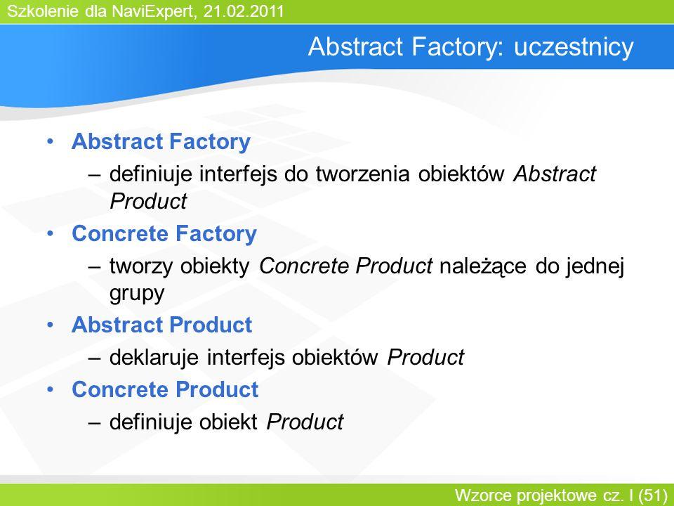 Szkolenie dla NaviExpert, 21.02.2011 Wzorce projektowe cz. I (51) Abstract Factory: uczestnicy Abstract Factory –definiuje interfejs do tworzenia obie