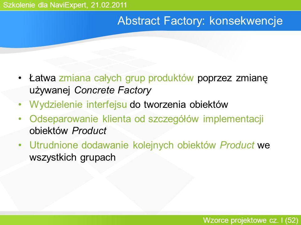 Szkolenie dla NaviExpert, 21.02.2011 Wzorce projektowe cz. I (52) Abstract Factory: konsekwencje Łatwa zmiana całych grup produktów poprzez zmianę uży